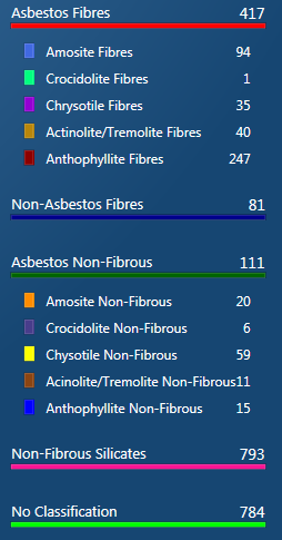 Asbestos Analysis figure 1